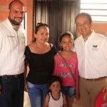 Villavivienda Recepciona Actualmente Formularios
