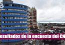 Resultados de la encuesta del Centro Nacional de Consultoría con intención de voto a la Alcaldía de Villavicencio