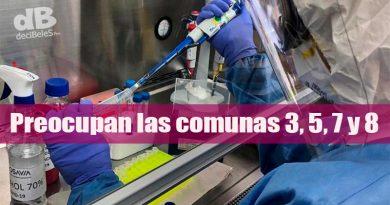Villavicencio cuenta con 259 casos activos con Covid-19